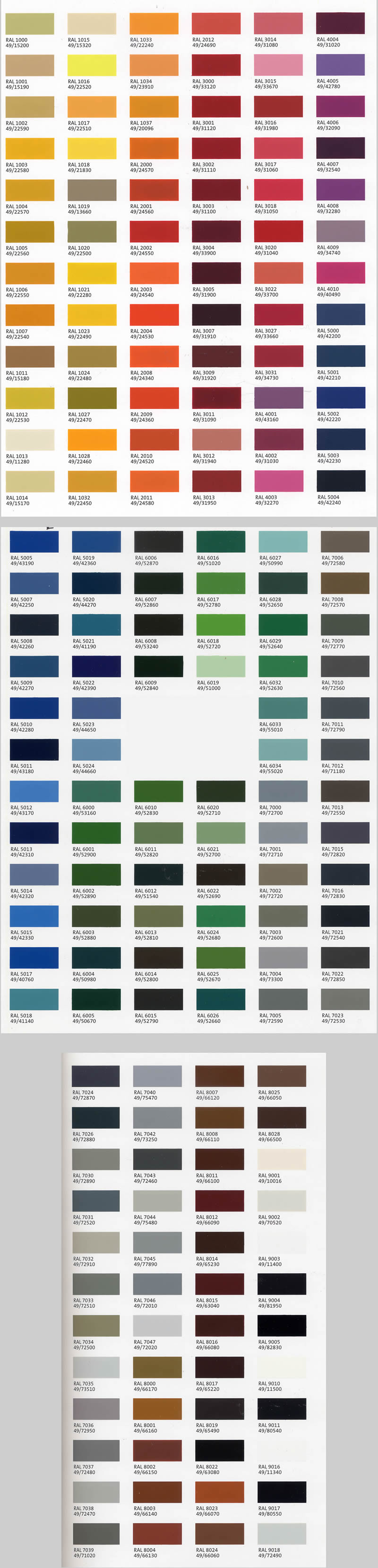 Sherwin williams powder coat colors 2017 grasscloth wallpaper custom planner board and project planner boards nvjuhfo Choice Image